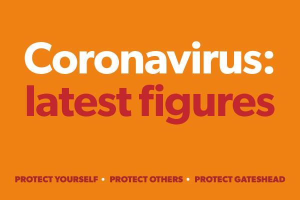Coronavirus latest figures