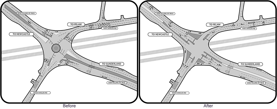 Heworth Roundabout - before and after